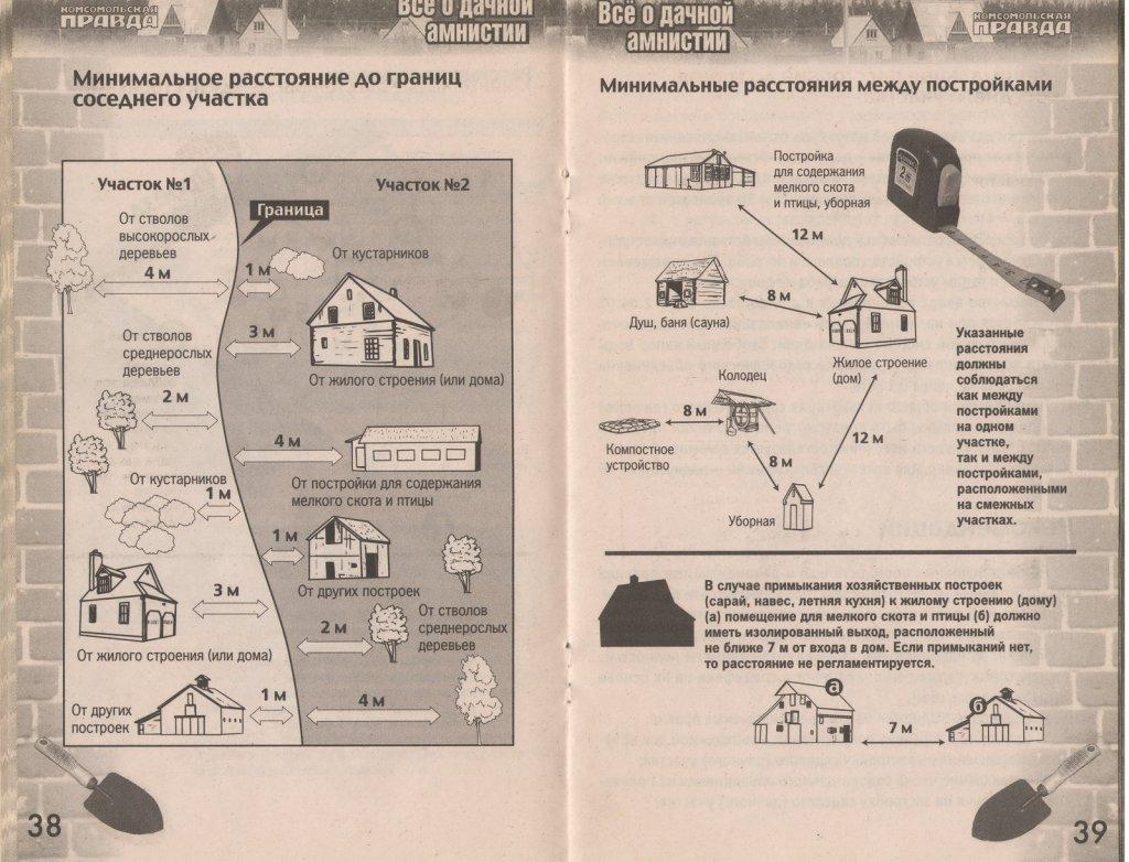 расстояния между жилым домом и блочной котельной